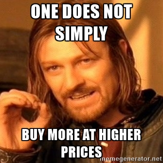 Except in this case, when Chinese tourists actually do buy more at higher prices.